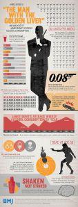 bond-infographic1